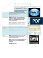 EDUC 260 - Communication Technologies