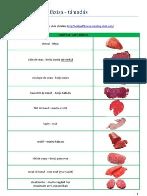 dukan étrend pdf ingyenes könyve