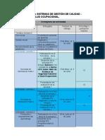 Cronograma Final Sistemas de Geation y Salud Ocupacional