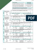 Fórmulas para el Segundo Parcial de Matemáticas Financieras II EECA UCV