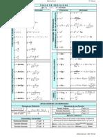 Fórmulas para el Tercer Parcial de Matemáticas I EECA UCV