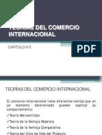 Teorias Del Comercio Internacional