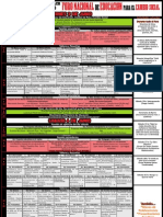 Cronograma 3er Foro Nacional de Educación para el Cambio Social