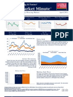 Market Report for Howard County April 2011