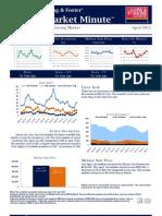 Ellicott-City Market Report for April 2011