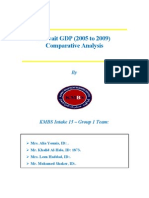 Kuwait GDP (2005-2009) Comparative Analysis_v0.2