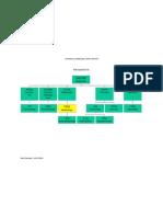 Reeders Org Chart