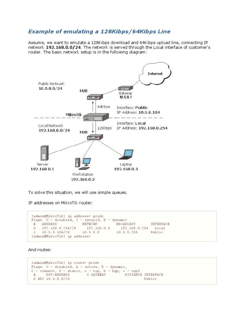 Bandwidth Mikrotik | Ip Address | Router (Computing)