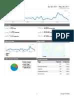 May 2011 Analytics
