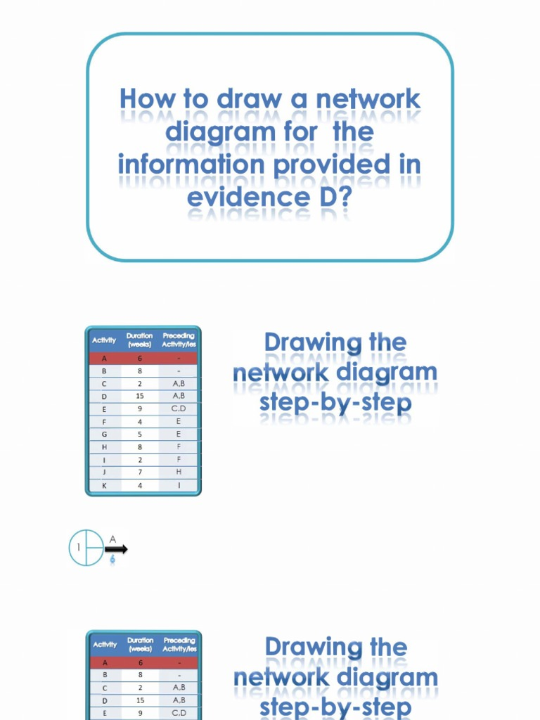 How to Draw a Network Diagram Step by Step for Edivence D
