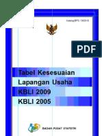 Daftar KBLIl
