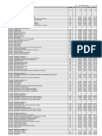 Datasus Tabela Procedimentos Hospital Ares