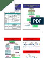ALGORITMOS ILCOR 2005 básicos PDF