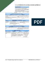 UD 4  resumen
