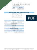 UD 8 resumen
