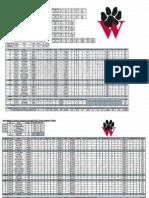 Woodberry Varsity Lacrosse Statistics 2011