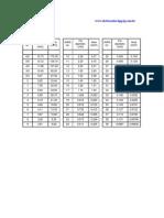 Código de cores - tabela