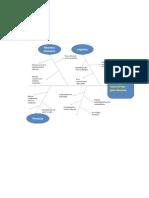 Arquitectura de la información y redes