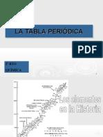 SEMINARIO TABLA PERIODICA