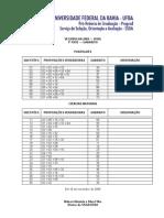 2009 Prova Portugues e Ciencias Naturais - Caderno 1 Fase 1 - Gabarito