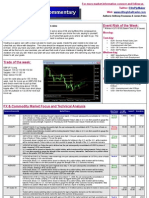 FX Weekly Commentary May 29 - June 3 2011