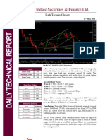 Indsec Daily Technical Report for 27th May 2011