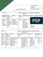 Ficha Tecnica de Indicadores Costo y Audit Ebs