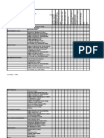 SQ Stakeholder Table Phases-template