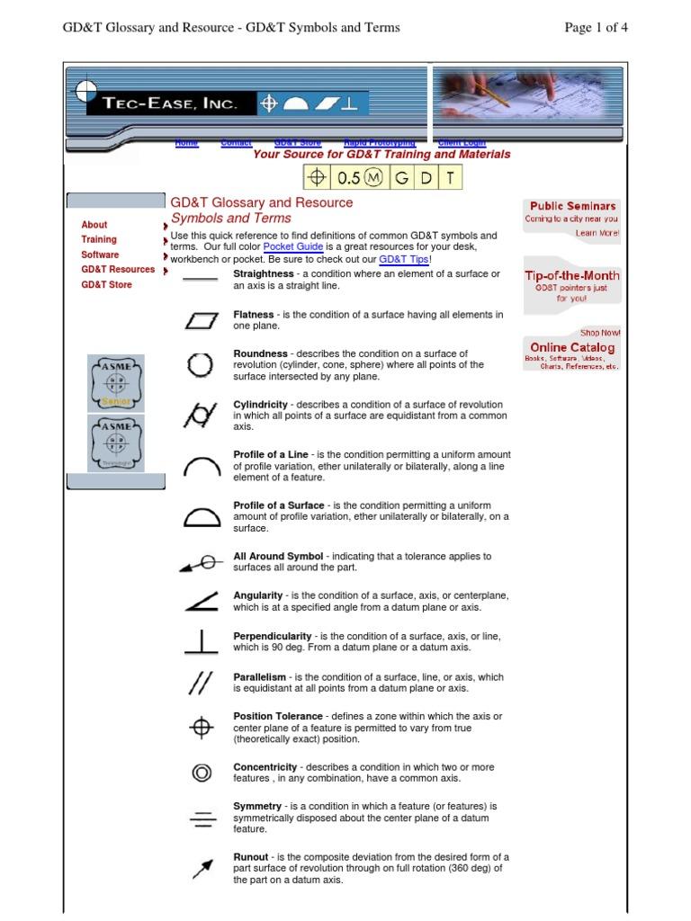 21548582 Gd T Symbols Engineering Tolerance Sphere
