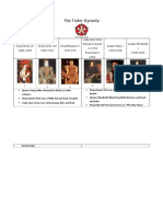The Tudor Dynasty Henry Viii Past Simple