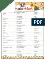 Gooseberry Patch Market Math Chart