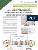 Artesanal Industrial