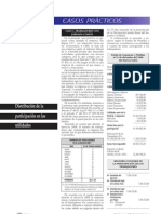 Distribución de la participación en las utilidades - Casos Prácticos 2008