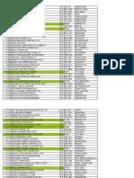 SAP Vendor List 2011