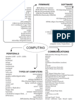 Computing Vocabulary