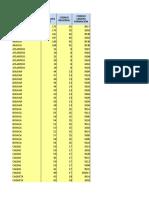 Distribución Sedes Sena por Servidores Aranda AAM_V1.1