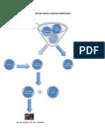 The Bio Diesel Process Simplified Update 2