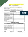 lista de cotejo y evaluación