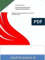 Conceptos Basicos de Electrodiagnostico