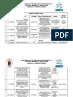 Cronogramas de presentación PyP