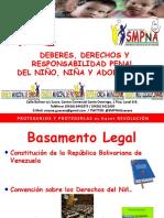 Taller Deberes, Derechos y Responsabilidad Penal Para Primaria
