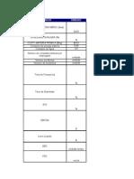 KPI_ColeçãodeIndicadores_V01