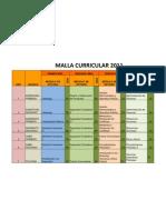 Malla Curricular 2011