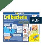 Evil Bacteria