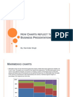 How Charts Reflect the Business Presentations