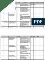 Inventory RCM - Version 1