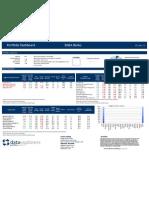 Portfolio Dashboard_Euro 11