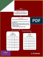 Painel 25 - Operações com números decimais - adição e subtração