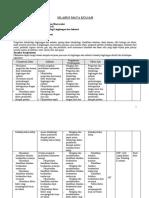 Silabus Dan RMP Toksikologi Lingkungan Dan Industri