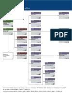 Programming [PDF Library]